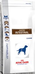 Gastro Intestinal Dog